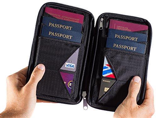 Top 3 Best Rfid Blocking Wallet For Travel Travel Wallet Expert